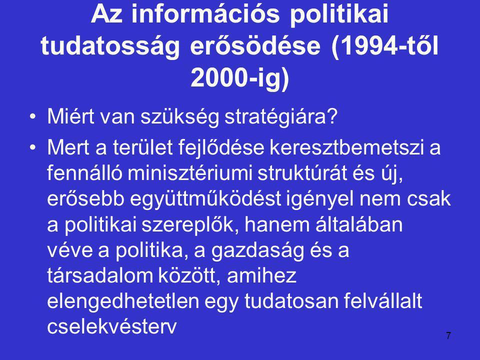 18 Az első információs társadalmi stratégiák: a NITS és a Széchenyi-terv (2000-2002) 2001 május: elkészült az első saját információs társadalom stratégia, a Nemzeti Információs Társadalom Stratégia (NITS).