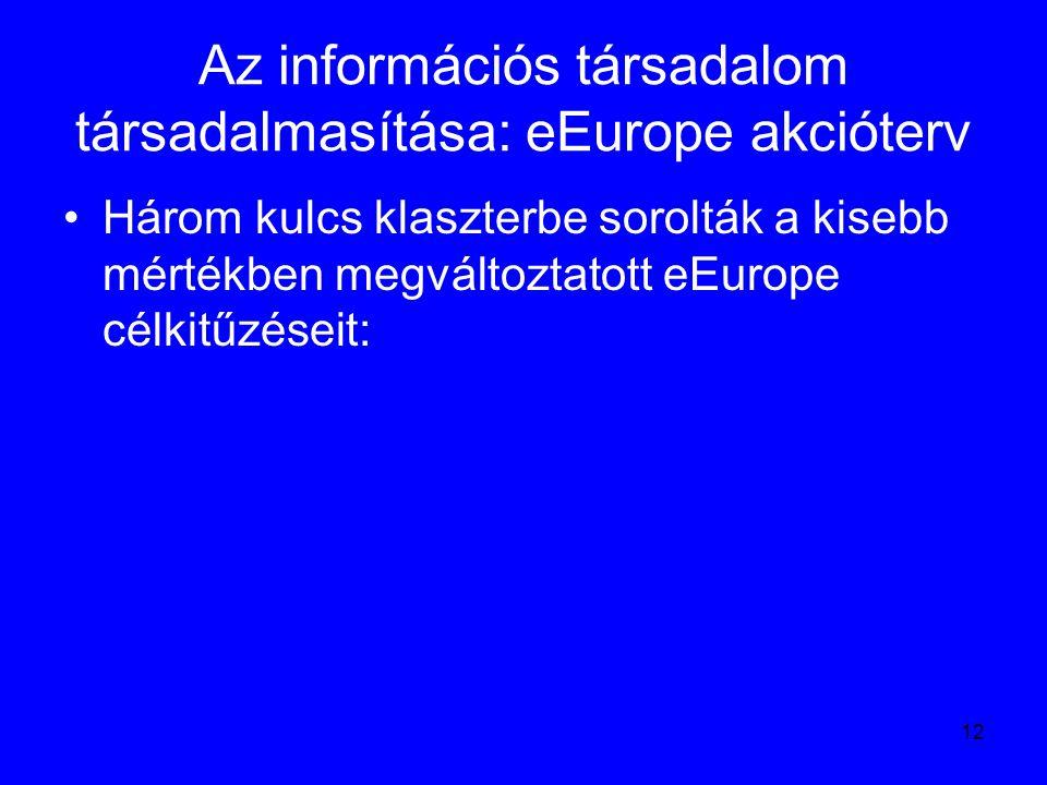 12 Az információs társadalom társadalmasítása: eEurope akcióterv Három kulcs klaszterbe sorolták a kisebb mértékben megváltoztatott eEurope célkitűzés