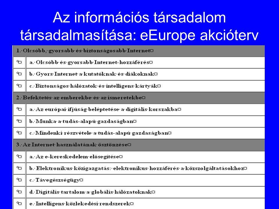 13 Az információs társadalom társadalmasítása: eEurope akcióterv