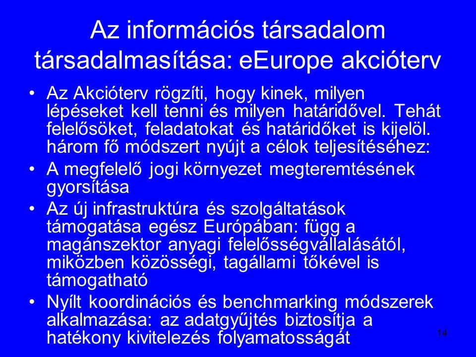 14 Az információs társadalom társadalmasítása: eEurope akcióterv Az Akcióterv rögzíti, hogy kinek, milyen lépéseket kell tenni és milyen határidővel.