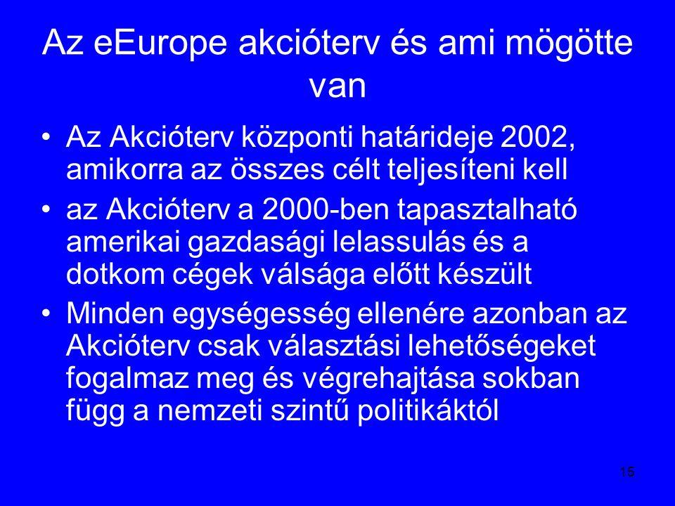 15 Az eEurope akcióterv és ami mögötte van Az Akcióterv központi határideje 2002, amikorra az összes célt teljesíteni kell az Akcióterv a 2000-ben tap