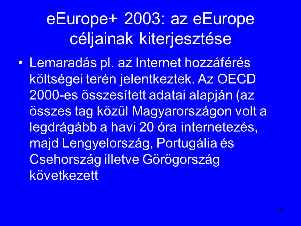 17 eEurope+ 2003: az eEurope céljainak kiterjesztése Lemaradás pl. az Internet hozzáférés költségei terén jelentkeztek. Az OECD 2000-es összesített ad