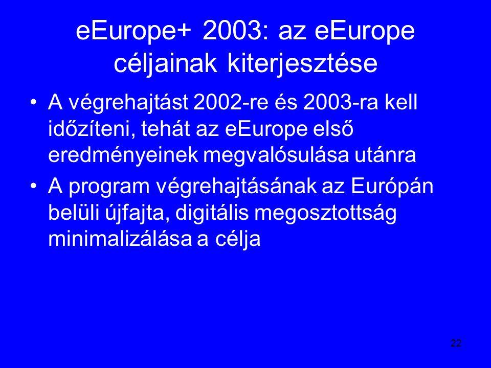 22 eEurope+ 2003: az eEurope céljainak kiterjesztése A végrehajtást 2002-re és 2003-ra kell időzíteni, tehát az eEurope első eredményeinek megvalósulá