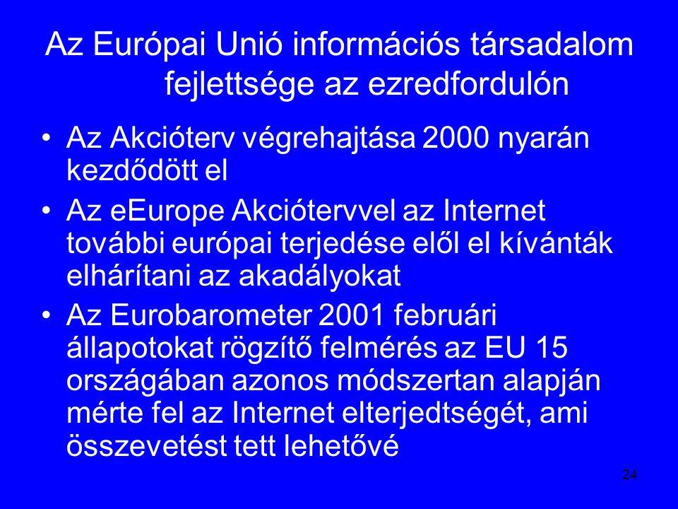 24 Az Európai Unió információs társadalom fejlettsége az ezredfordulón Az Akcióterv végrehajtása 2000 nyarán kezdődött el Az eEurope Akciótervvel az I