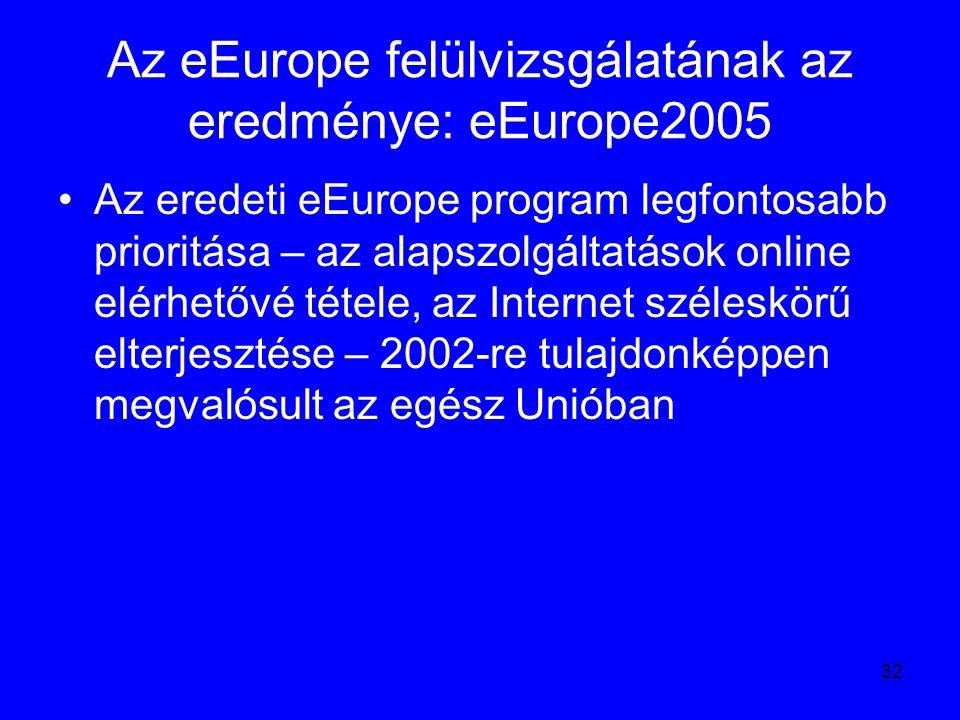 32 Az eEurope felülvizsgálatának az eredménye: eEurope2005 Az eredeti eEurope program legfontosabb prioritása – az alapszolgáltatások online elérhetőv