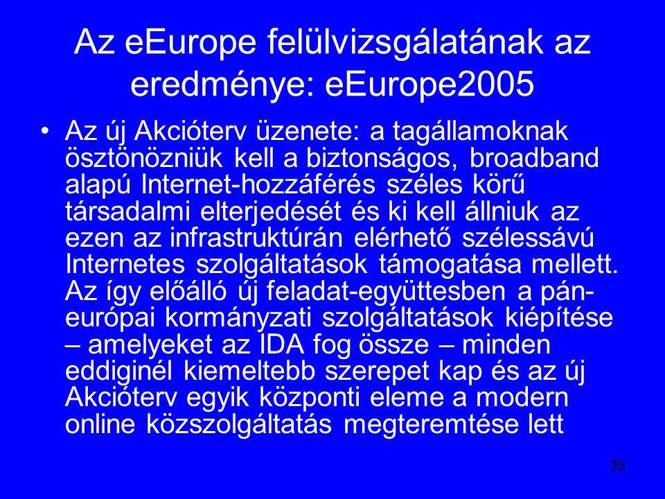 35 Az eEurope felülvizsgálatának az eredménye: eEurope2005 Az új Akcióterv üzenete: a tagállamoknak ösztönözniük kell a biztonságos, broadband alapú I
