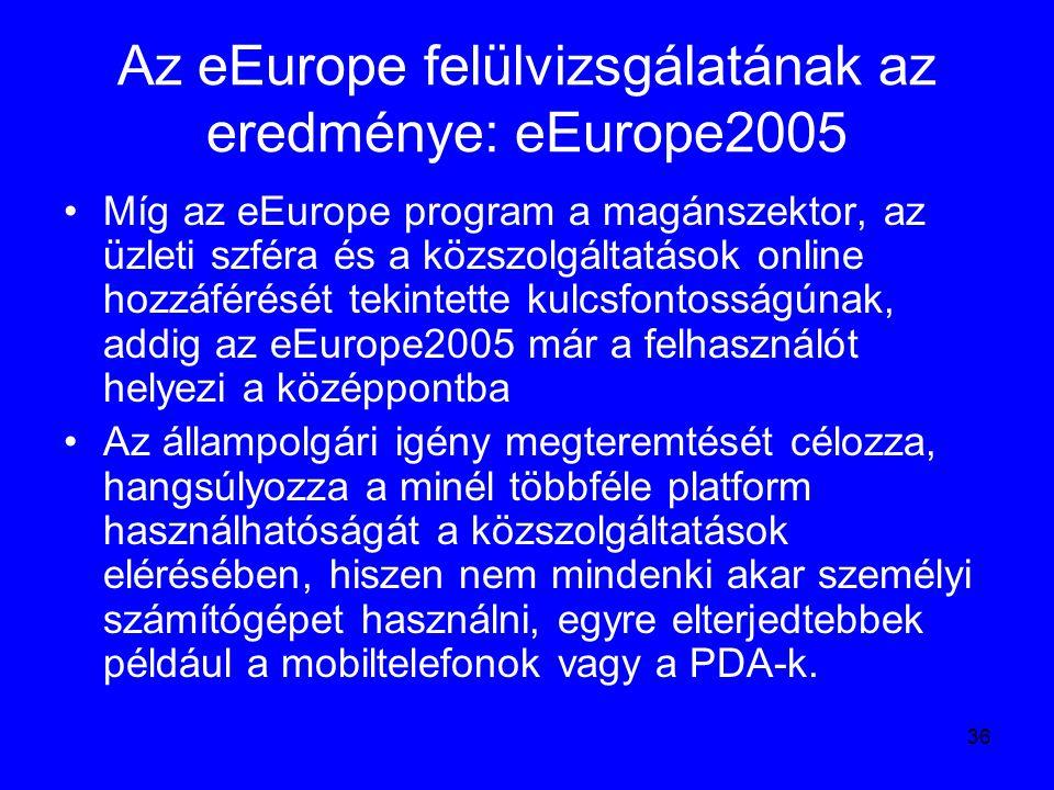 36 Az eEurope felülvizsgálatának az eredménye: eEurope2005 Míg az eEurope program a magánszektor, az üzleti szféra és a közszolgáltatások online hozzá