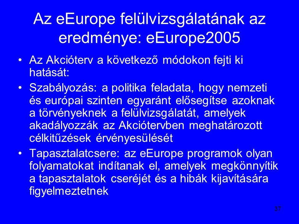 37 Az eEurope felülvizsgálatának az eredménye: eEurope2005 Az Akcióterv a következő módokon fejti ki hatását: Szabályozás: a politika feladata, hogy n
