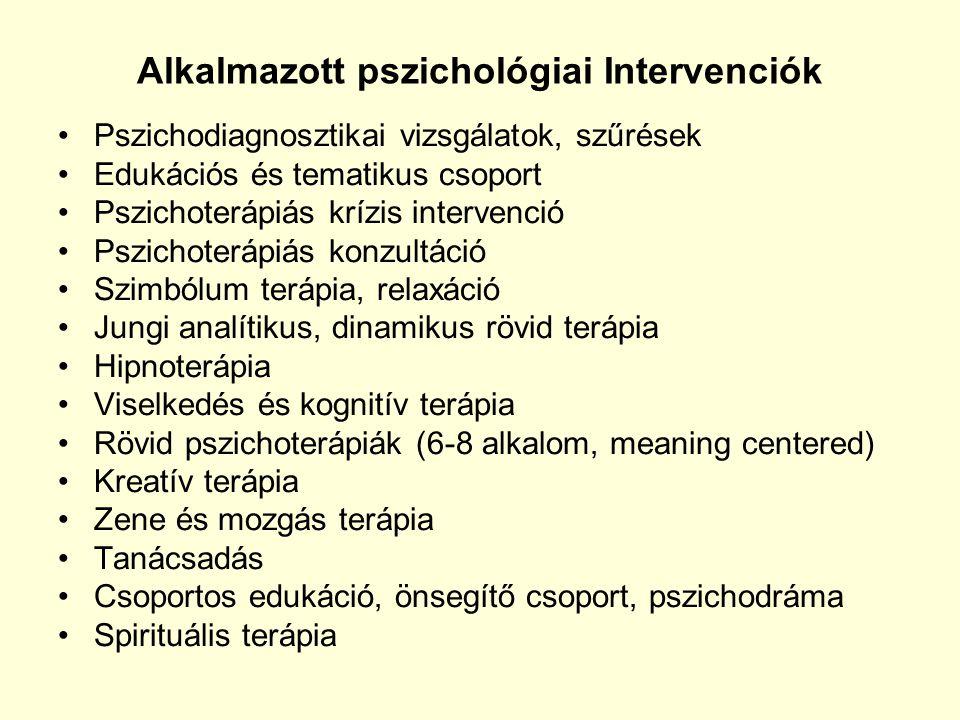 Alkalmazott pszichológiai Intervenciók Pszichodiagnosztikai vizsgálatok, szűrések Edukációs és tematikus csoport Pszichoterápiás krízis intervenció Ps