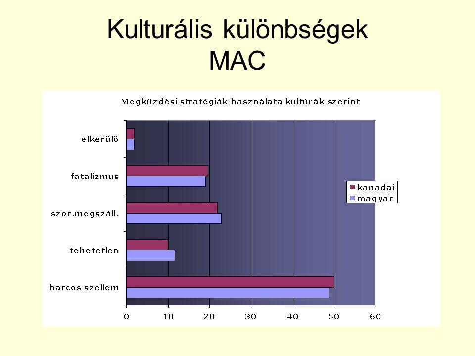 Kulturális különbségek MAC