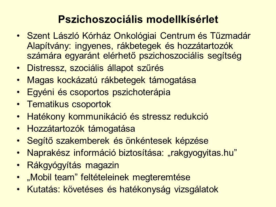 Pszichoszociális modellkísérlet Szent László Kórház Onkológiai Centrum és Tűzmadár Alapítvány: ingyenes, rákbetegek és hozzátartozók számára egyaránt