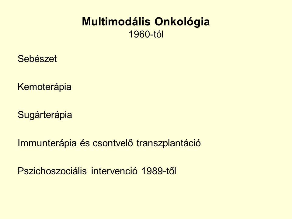 Multimodális Onkológia 1960-tól Sebészet Kemoterápia Sugárterápia Immunterápia és csontvelő transzplantáció Pszichoszociális intervenció 1989-től