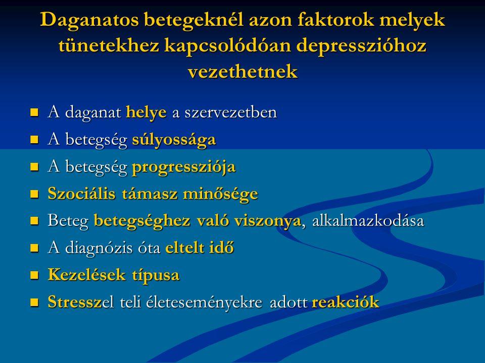 Daganatos betegeknél azon faktorok melyek tünetekhez kapcsolódóan depresszióhoz vezethetnek A daganat helye a szervezetben A daganat helye a szervezetben A betegség súlyossága A betegség súlyossága A betegség progressziója A betegség progressziója Szociális támasz minősége Szociális támasz minősége Beteg betegséghez való viszonya, alkalmazkodása Beteg betegséghez való viszonya, alkalmazkodása A diagnózis óta eltelt idő A diagnózis óta eltelt idő Kezelések típusa Kezelések típusa Stresszel teli életeseményekre adott reakciók Stresszel teli életeseményekre adott reakciók