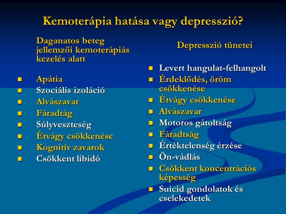 Kemoterápia hatása vagy depresszió? Daganatos beteg jellemzői kemoterápiás kezelés alatt Apátia Apátia Szociális izoláció Szociális izoláció Alvászava