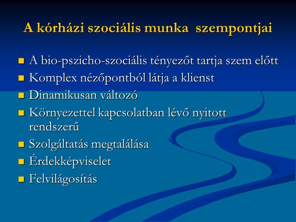 A kórházi szociális munka szempontjai A bio-pszicho-szociális tényezőt tartja szem előtt A bio-pszicho-szociális tényezőt tartja szem előtt Komplex nézőpontból látja a klienst Komplex nézőpontból látja a klienst Dinamikusan változó Dinamikusan változó Környezettel kapcsolatban lévő nyitott rendszerű Környezettel kapcsolatban lévő nyitott rendszerű Szolgáltatás megtalálása Szolgáltatás megtalálása Érdekképviselet Érdekképviselet Felvilágosítás Felvilágosítás