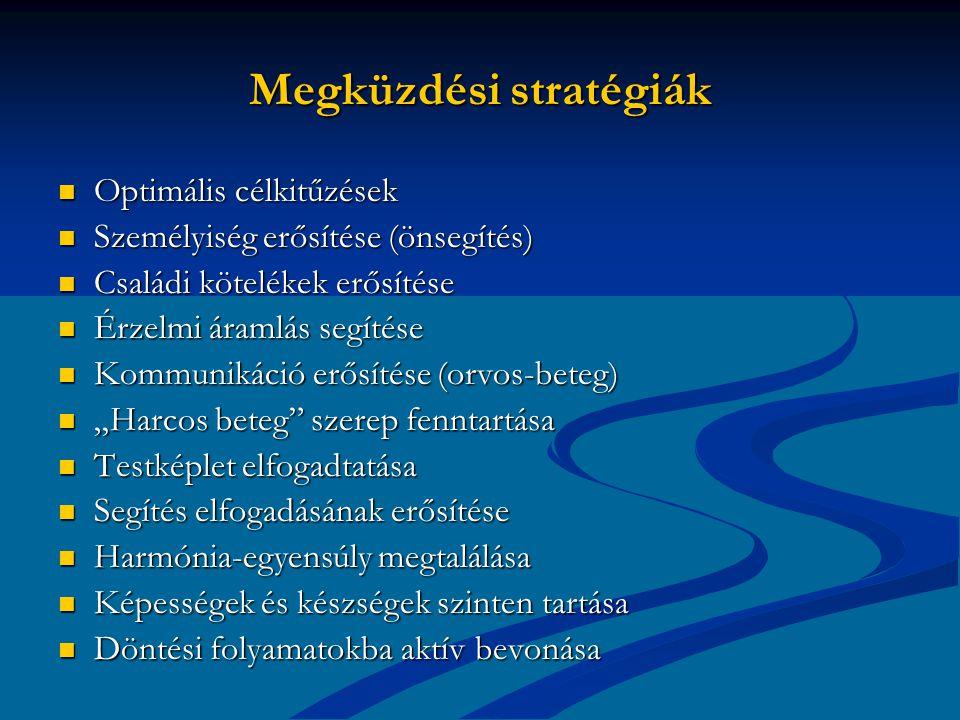"""Megküzdési stratégiák Optimális célkitűzések Optimális célkitűzések Személyiség erősítése (önsegítés) Személyiség erősítése (önsegítés) Családi kötelékek erősítése Családi kötelékek erősítése Érzelmi áramlás segítése Érzelmi áramlás segítése Kommunikáció erősítése (orvos-beteg) Kommunikáció erősítése (orvos-beteg) """"Harcos beteg szerep fenntartása """"Harcos beteg szerep fenntartása Testképlet elfogadtatása Testképlet elfogadtatása Segítés elfogadásának erősítése Segítés elfogadásának erősítése Harmónia-egyensúly megtalálása Harmónia-egyensúly megtalálása Képességek és készségek szinten tartása Képességek és készségek szinten tartása Döntési folyamatokba aktív bevonása Döntési folyamatokba aktív bevonása"""