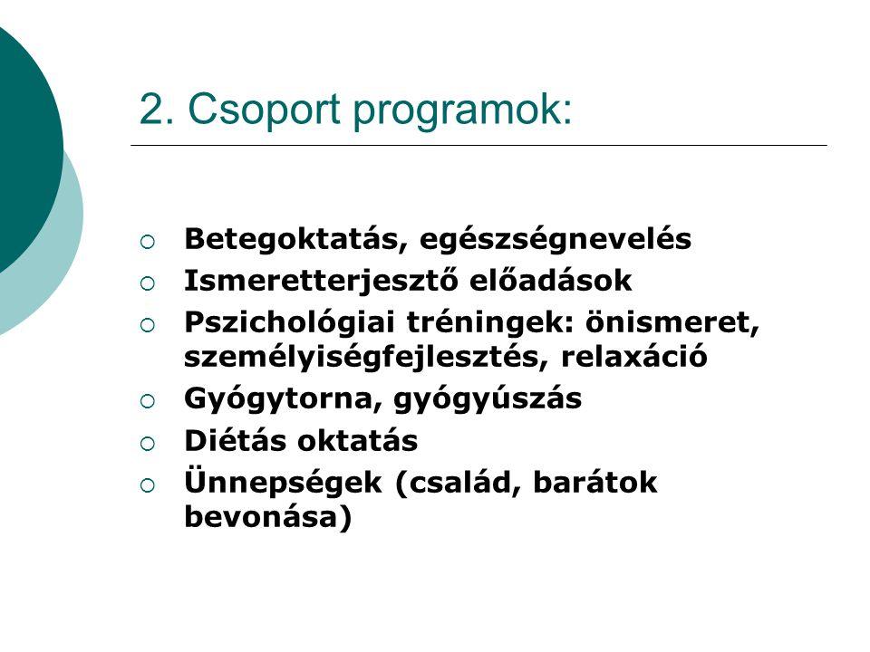 2. Csoport programok:  Betegoktatás, egészségnevelés  Ismeretterjesztő előadások  Pszichológiai tréningek: önismeret, személyiségfejlesztés, relaxá