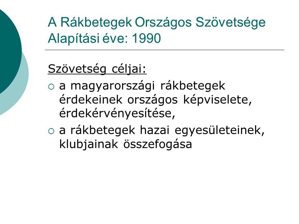 A Rákbetegek Országos Szövetsége Alapítási éve: 1990 Szövetség céljai:  a magyarországi rákbetegek érdekeinek országos képviselete, érdekérvényesítése,  a rákbetegek hazai egyesületeinek, klubjainak összefogása