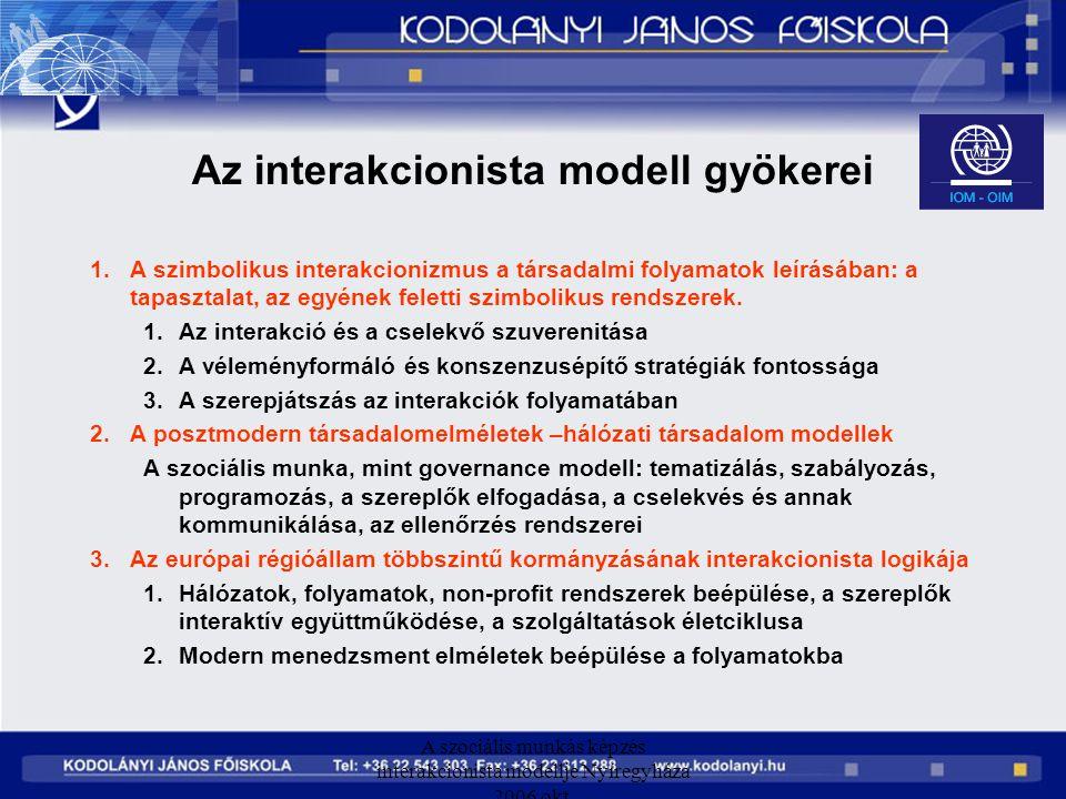 A szociális munkás képzés interakcionista modellje Nyíregyháza 2006 okt. Az interakcionista modell gyökerei 1.A szimbolikus interakcionizmus a társada