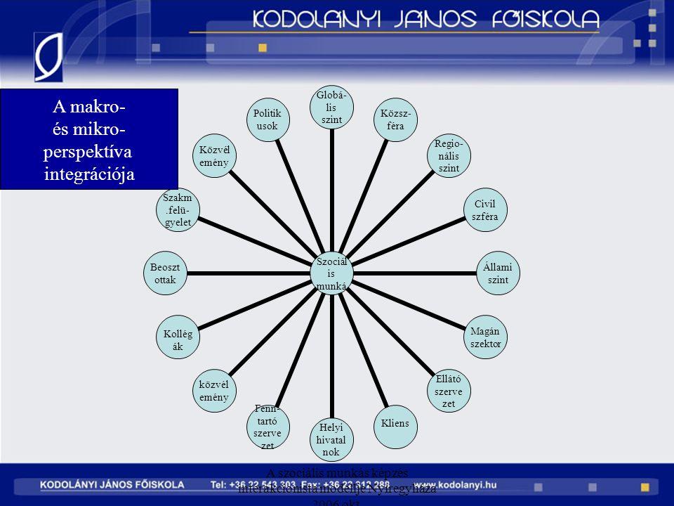 A szociális munkás képzés interakcionista modellje Nyíregyháza 2006 okt. Szociális munkás Globá-lis szintKözsz-féra Regio-nális szint Civil szféraÁlla