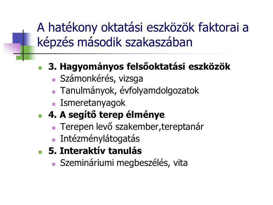 A hatékony oktatási eszközök faktorai a képzés második szakaszában 3.
