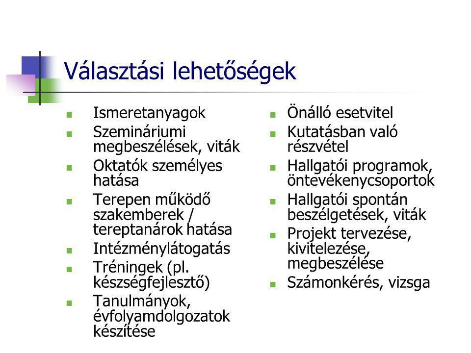 Választási lehetőségek Ismeretanyagok Szemináriumi megbeszélések, viták Oktatók személyes hatása Terepen működő szakemberek / tereptanárok hatása Intézménylátogatás Tréningek (pl.