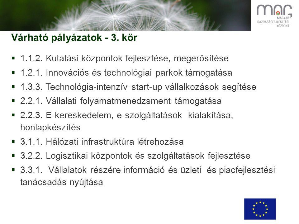 Várható pályázatok - 3. kör  1.1.2. Kutatási központok fejlesztése, megerősítése  1.2.1.