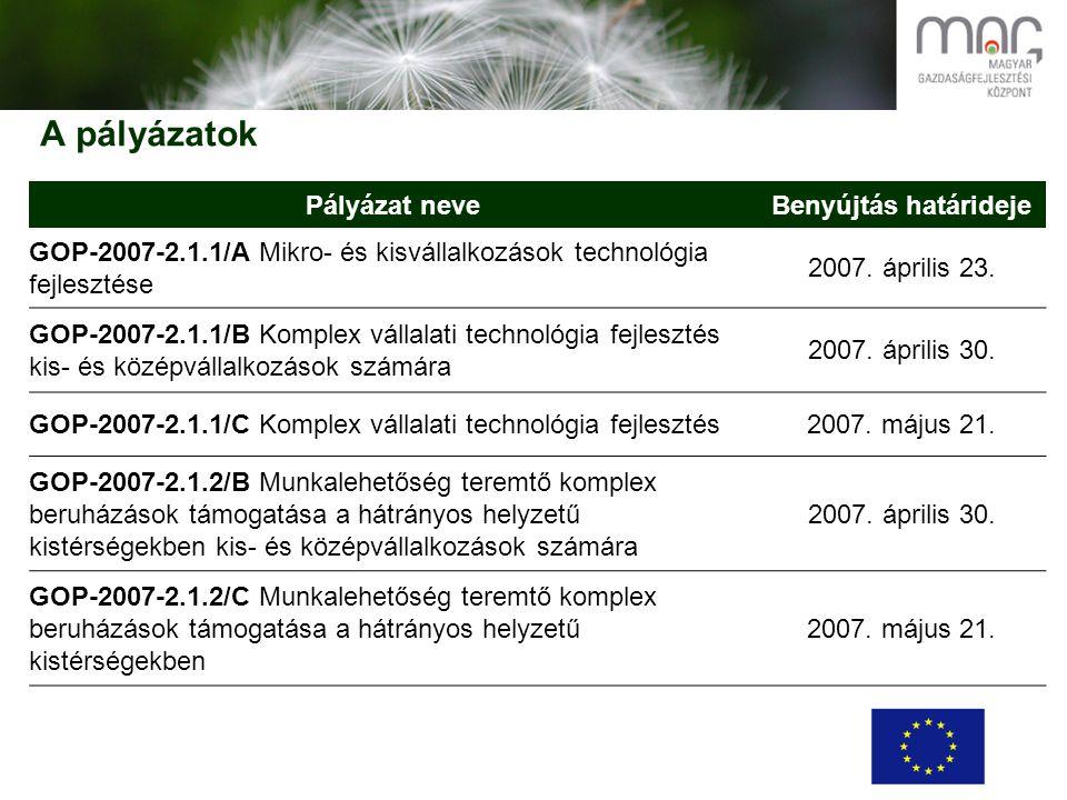 A pályázatok Pályázat neveBenyújtás határideje GOP-2007-2.1.1/A Mikro- és kisvállalkozások technológia fejlesztése 2007.