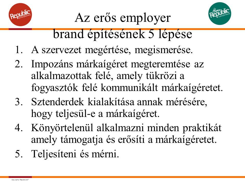 Copyright by Republic 2007 Az erős employer brand építésének 5 lépése 1.A szervezet megértése, megismerése. 2.Impozáns márkaígéret megteremtése az alk
