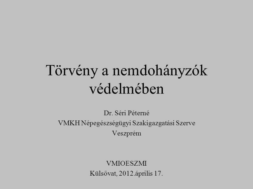 Törvény a nemdohányzók védelmében Dr. Séri Péterné VMKH Népegészségügyi Szakigazgatási Szerve Veszprém VMIOESZMI Külsővat, 2012.április 17.
