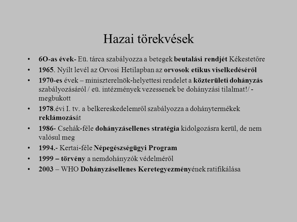 Hazai törekvések 6O-as évek- Eü. tárca szabályozza a betegek beutalási rendjét Kékestetőre 1965. Nyílt levél az Orvosi Hetilapban az orvosok etikus vi