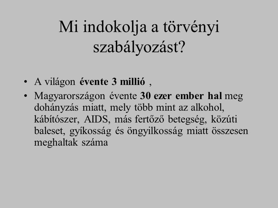 Mi indokolja a törvényi szabályozást? A világon évente 3 millió, Magyarországon évente 30 ezer ember hal meg dohányzás miatt, mely több mint az alkoho