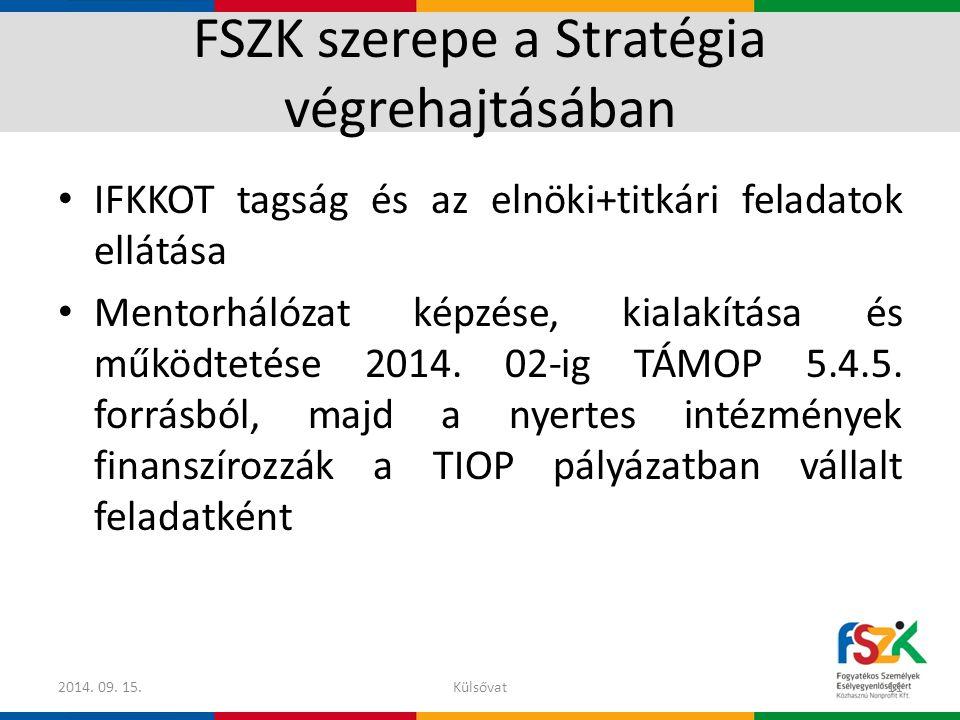 FSZK szerepe a Stratégia végrehajtásában IFKKOT tagság és az elnöki+titkári feladatok ellátása Mentorhálózat képzése, kialakítása és működtetése 2014.
