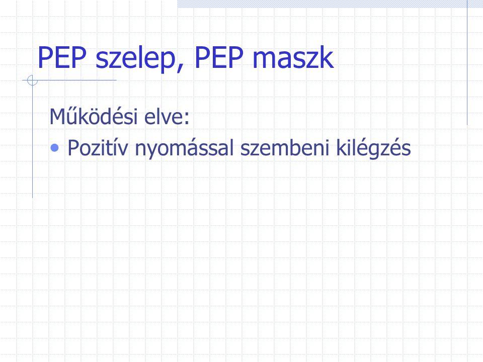 PEP szelep, PEP maszk Működési elve: Pozitív nyomással szembeni kilégzés