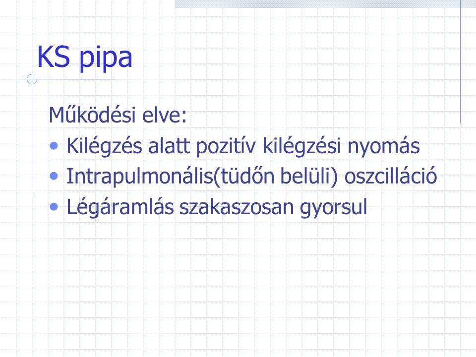 KS pipa Működési elve: Kilégzés alatt pozitív kilégzési nyomás Intrapulmonális(tüdőn belüli) oszcilláció Légáramlás szakaszosan gyorsul