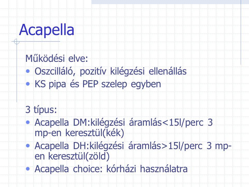 Acapella Előnye: Az oszcillációt mágnes hozza létre- bármely testhelyzetben használható A kilégzésre adott ellenállás mértéke és frekvenciája pontosan szabályozható Maszkkal vagy csutorával is használható Könnyen fertőtleníthető