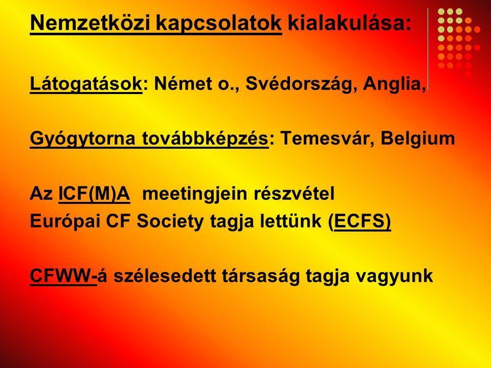 Nemzetközi kapcsolatok kialakulása: Látogatások: Német o., Svédország, Anglia, Gyógytorna továbbképzés: Temesvár, Belgium Az ICF(M)A meetingjein részv