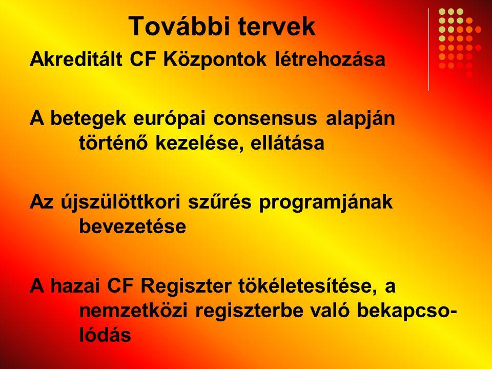 További tervek Akreditált CF Központok létrehozása A betegek európai consensus alapján történő kezelése, ellátása Az újszülöttkori szűrés programjának
