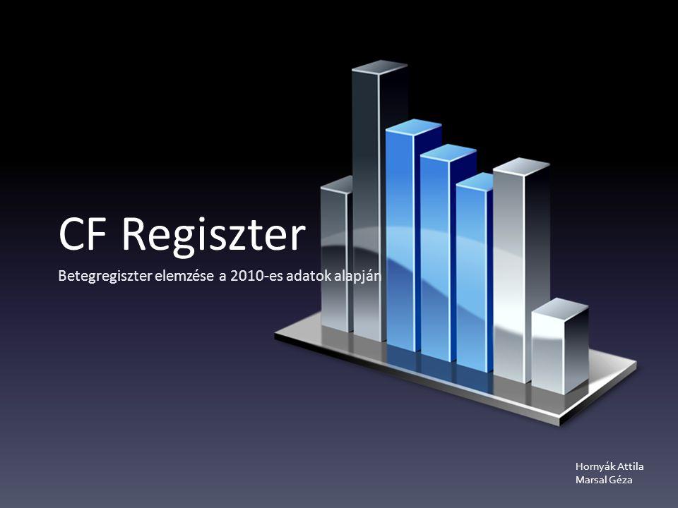 CF Regiszter Betegregiszter elemzése a 2010-es adatok alapján Hornyák Attila Marsal Géza