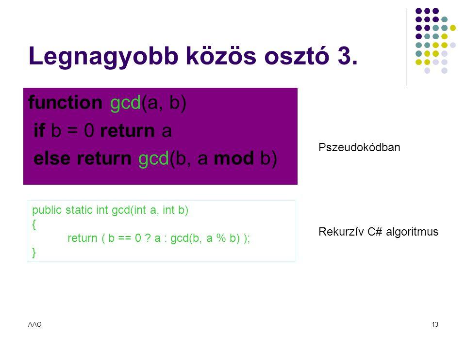 AAO13 Legnagyobb közös osztó 3. function gcd(a, b) if b = 0 return a else return gcd(b, a mod b) public static int gcd(int a, int b) { return ( b == 0