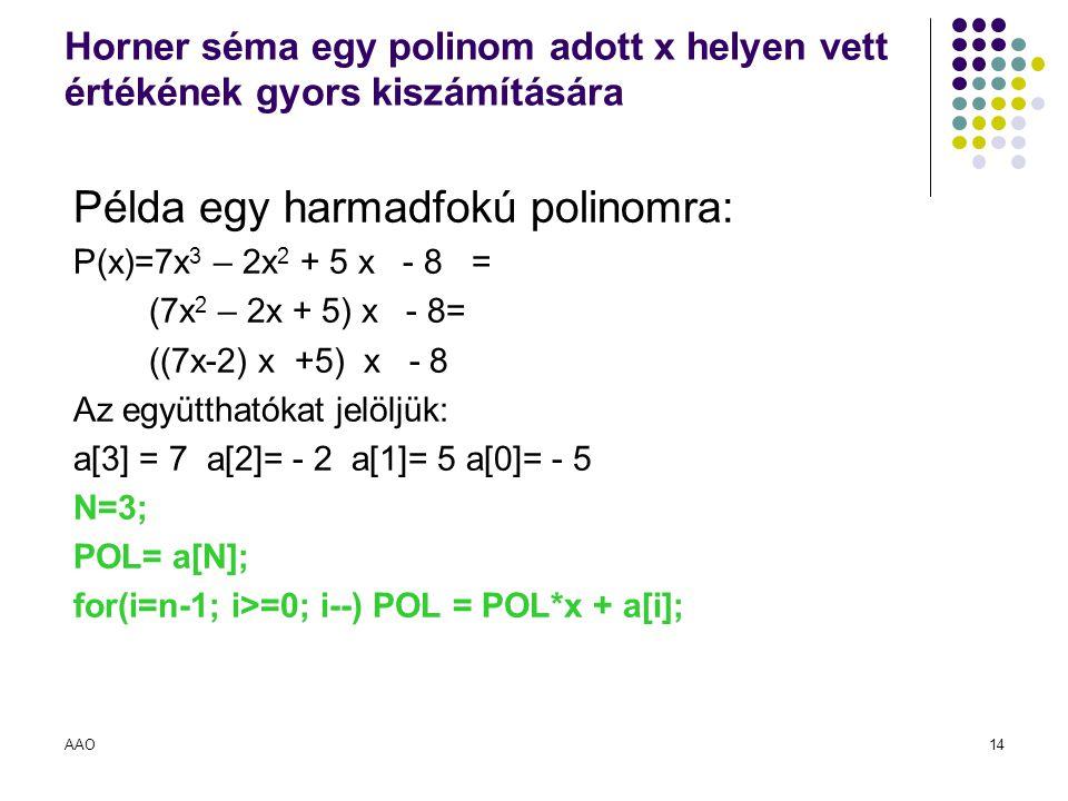 AAO14 Horner séma egy polinom adott x helyen vett értékének gyors kiszámítására Példa egy harmadfokú polinomra: P(x)=7x 3 – 2x 2 + 5 x - 8 = (7x 2 – 2
