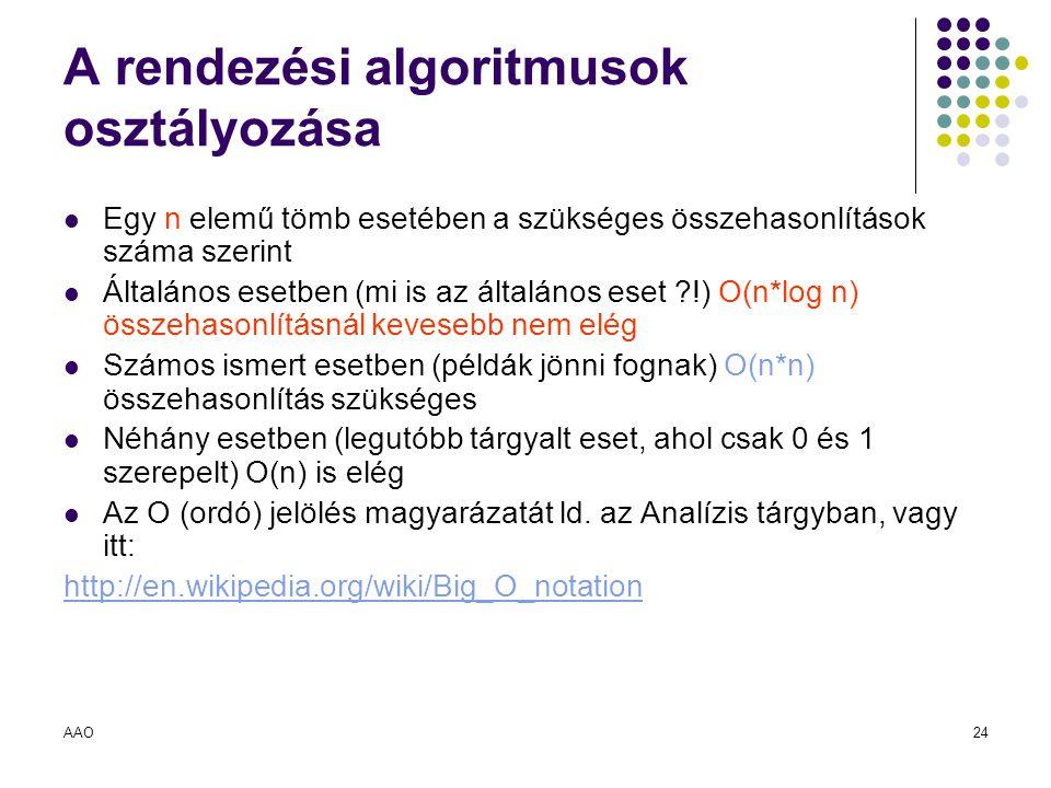 AAO24 A rendezési algoritmusok osztályozása Egy n elemű tömb esetében a szükséges összehasonlítások száma szerint Általános esetben (mi is az általáno