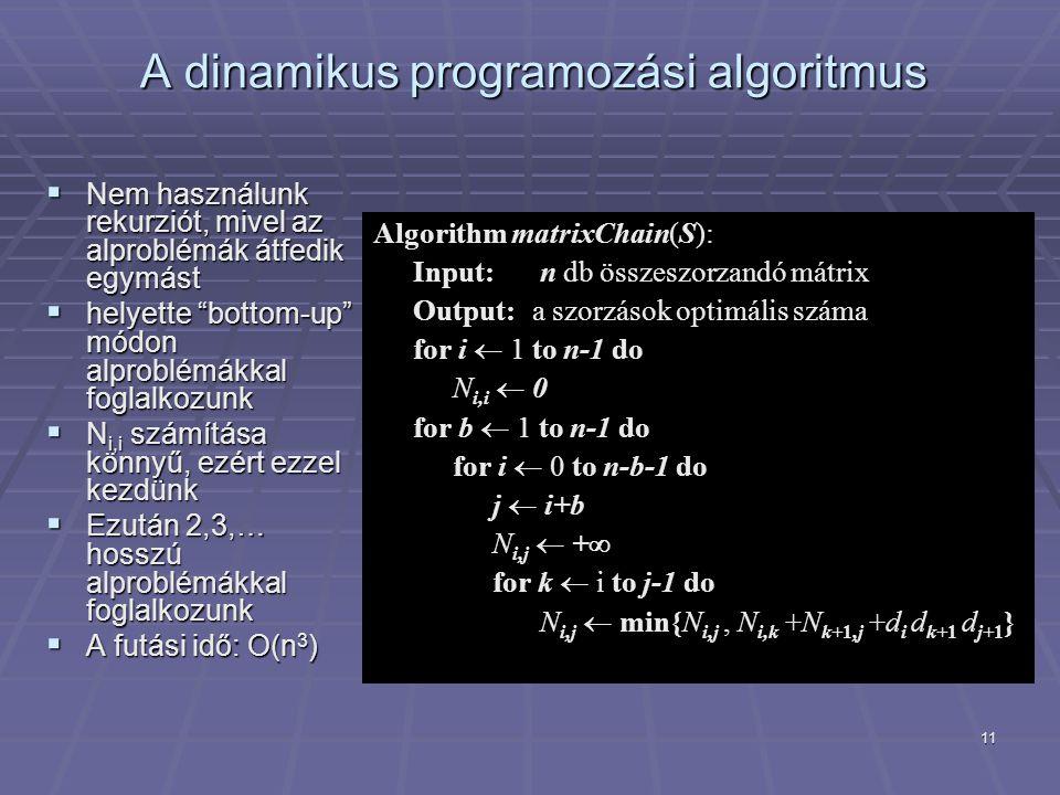 11 A dinamikus programozási algoritmus  Nem használunk rekurziót, mivel az alproblémák átfedik egymást  helyette bottom-up módon alproblémákkal foglalkozunk  N i,i számítása könnyű, ezért ezzel kezdünk  Ezután 2,3,… hosszú alproblémákkal foglalkozunk  A futási idő: O(n 3 ) Algorithm matrixChain(S): Input: n db összeszorzandó mátrix Output:a szorzások optimális száma for i  1 to n-1 do N i,i  0 for b  1 to n-1 do for i  0 to n-b-1 do j  i+b N i,j  +  for k  i to j-1 do N i,j  min{N i,j, N i,k +N k+1,j +d i d k+1 d j+1 }