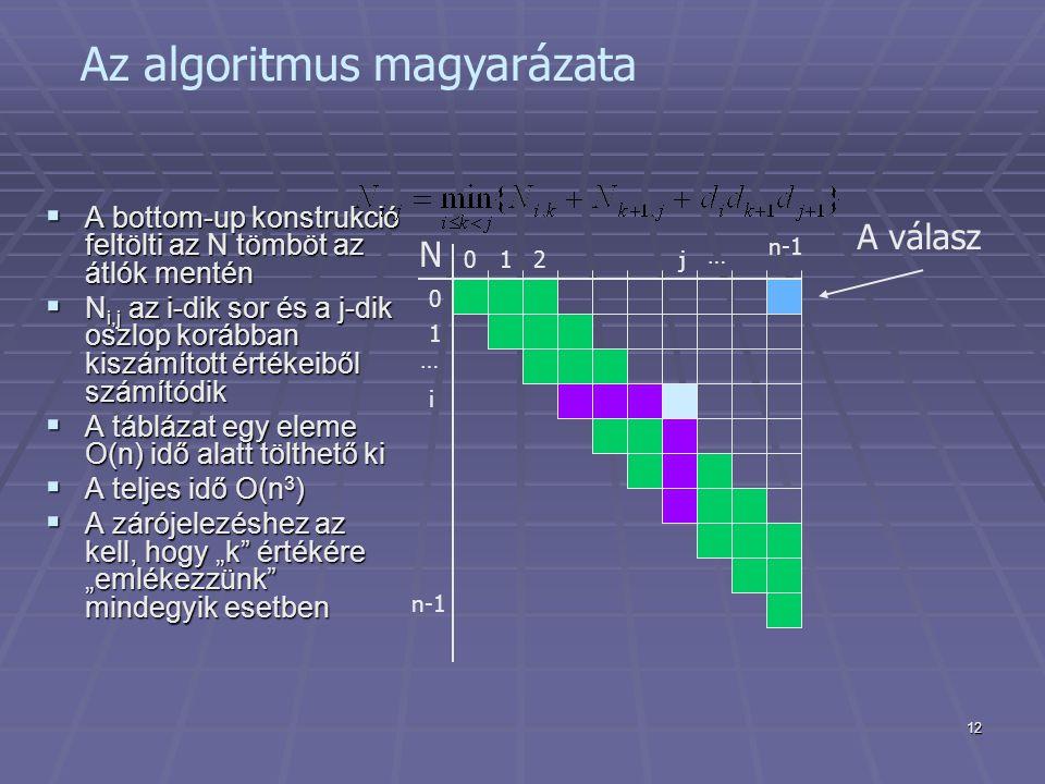 """12 A válasz N 01 0 1 2 … n-1 … j i Az algoritmus magyarázata  A bottom-up konstrukció feltölti az N tömböt az átlók mentén  N i,j az i-dik sor és a j-dik oszlop korábban kiszámított értékeiből számítódik  A táblázat egy eleme O(n) idő alatt tölthető ki  A teljes idő O(n 3 )  A zárójelezéshez az kell, hogy """"k értékére """"emlékezzünk mindegyik esetben"""