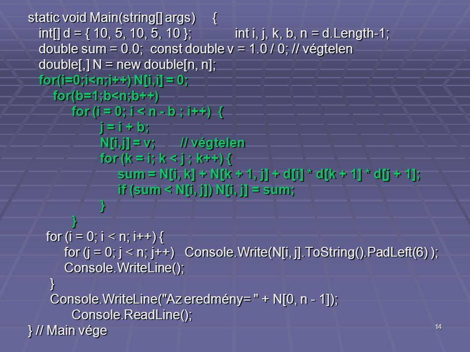 14 static void Main(string[] args) { int[] d = { 10, 5, 10, 5, 10 }; int i, j, k, b, n = d.Length-1; int[] d = { 10, 5, 10, 5, 10 }; int i, j, k, b, n = d.Length-1; double sum = 0.0; const double v = 1.0 / 0; // végtelen double sum = 0.0; const double v = 1.0 / 0; // végtelen double[,] N = new double[n, n]; double[,] N = new double[n, n]; for(i=0;i<n;i++) N[i,i] = 0; for(i=0;i<n;i++) N[i,i] = 0; for(b=1;b<n;b++) for(b=1;b<n;b++) for (i = 0; i < n - b ; i++) { for (i = 0; i < n - b ; i++) { j = i + b; j = i + b; N[i,j] = v; // végtelen N[i,j] = v; // végtelen for (k = i; k < j ; k++) { for (k = i; k < j ; k++) { sum = N[i, k] + N[k + 1, j] + d[i] * d[k + 1] * d[j + 1]; sum = N[i, k] + N[k + 1, j] + d[i] * d[k + 1] * d[j + 1]; if (sum < N[i, j]) N[i, j] = sum; if (sum < N[i, j]) N[i, j] = sum; } } for (i = 0; i < n; i++) { for (i = 0; i < n; i++) { for (j = 0; j < n; j++) Console.Write(N[i, j].ToString().PadLeft(6) ); for (j = 0; j < n; j++) Console.Write(N[i, j].ToString().PadLeft(6) ); Console.WriteLine(); Console.WriteLine(); } Console.WriteLine( Az eredmény= + N[0, n - 1]); Console.WriteLine( Az eredmény= + N[0, n - 1]); Console.ReadLine(); Console.ReadLine(); } // Main vége