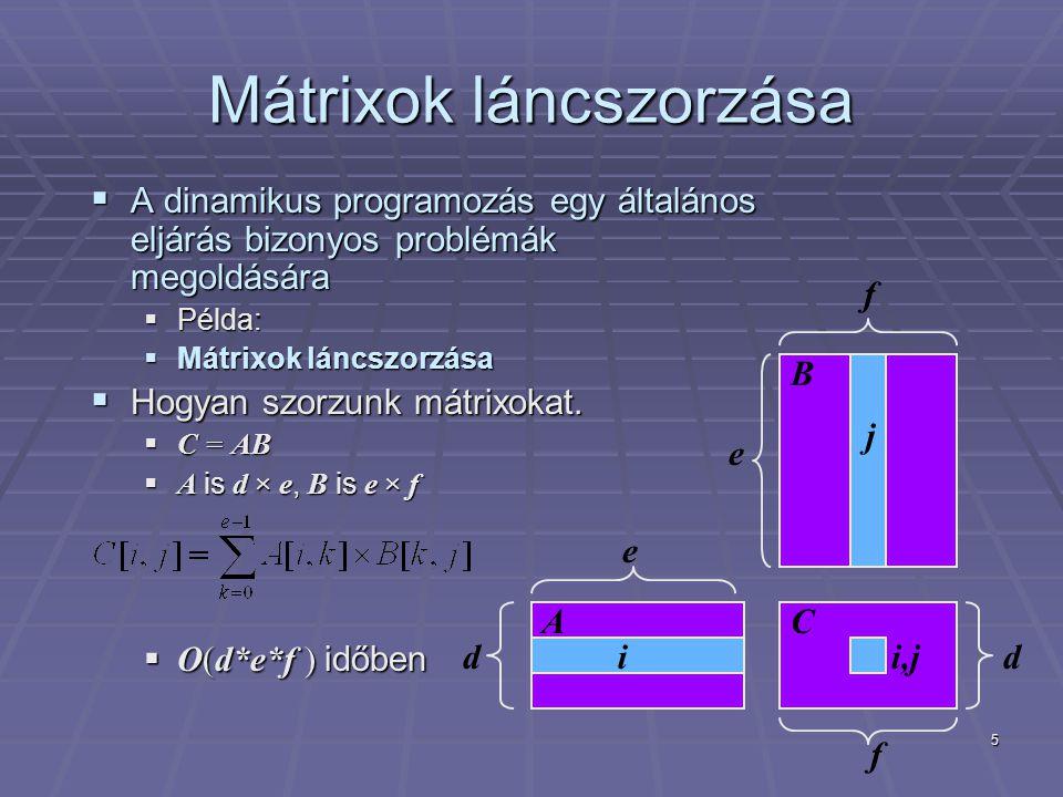 16 static string EXP(int i, int j, int[,] O) { int k; string s1, s2; if (i == j) return A + i.ToString(); else { k = O[i, j]; s1 = EXP(i, k, O); s2 = EXP(k+1,j,O); return ( +s1 + s2+ ) ; static void Main(string[] args) { int[,] O = new int[n, n]; for(i=0;i<n;i++) N[i,i] = 0; for(b=1;b<n;b++) for (i = 0; i < n - b ; i++) { j = i + b; N[i,j] = v; for (k = i; k < j ; k++) { sum = N[i, k] + N[k + 1, j] + d[i] * d[k + 1] * d[j + 1]; if (sum < N[i, j]) { N[i, j] = sum; O[i, j] = k; } } Console.WriteLine( Az eredmény= + N[0, n - 1]); Console.WriteLine( A zárójelezés = + EXP(0,n-1,O)); Console.ReadLine(); } // Main vége