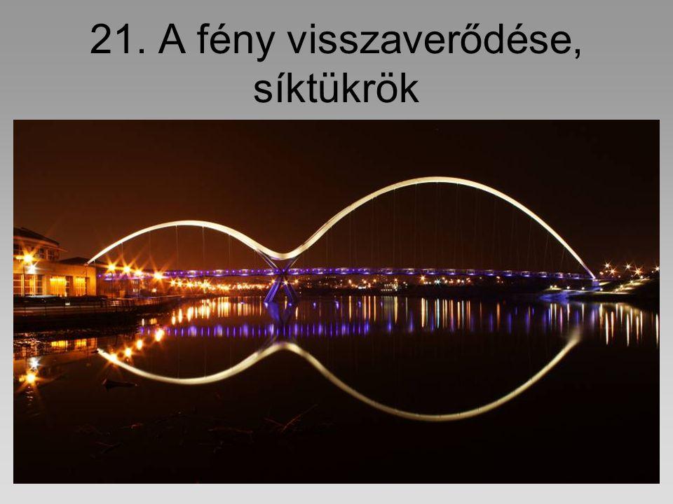 21. A fény visszaverődése, síktükrök