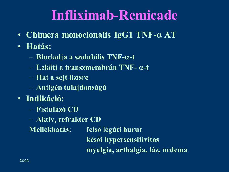2003. Infliximab-Remicade Chimera monoclonalis IgG1 TNF-  AT Hatás: –Blockolja a szolubilis TNF-  -t –Leköti a transzmembrán TNF-  -t –Hat a sejt l