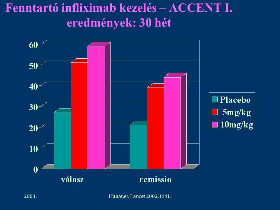 2003.Hanauer, Lancet 2002.1541. Fenntartó infliximab kezelés – ACCENT I. eredmények: 30 hét