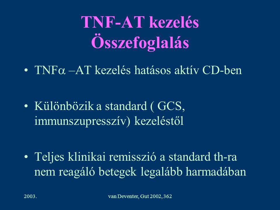 2003.van Deventer, Gut 2002, 362 TNF-AT kezelés Összefoglalás TNF  –AT kezelés hatásos aktív CD-ben Különbözik a standard ( GCS, immunszupresszív) ke